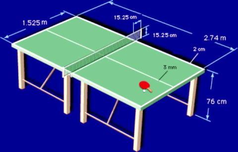 Calibra o ceime metrologia nas olimp adas t nis de for Mesa tenis de mesa
