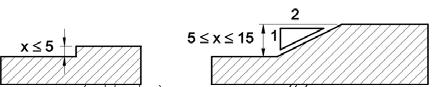 ACESSIBILIDADE111